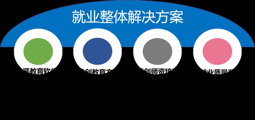 新锦成推出就业服务整体解决方案 助力教育部一帮一行动 锦成头条